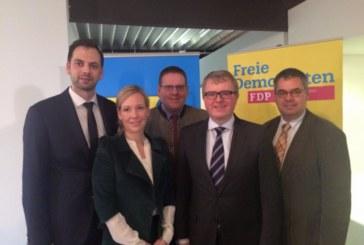FDP-Bezirksparteitag bestätigt Schäffler als Vorsitzender – Lürbke und Schäffler sind Spitzenkandidaten für Landtags- und Bundestagswahl